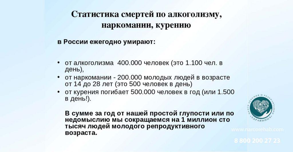 Статистика смертей